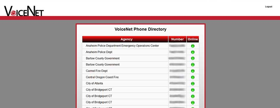 example of a VoiceNet directory, showing the other entities that can be contacted over the connection.