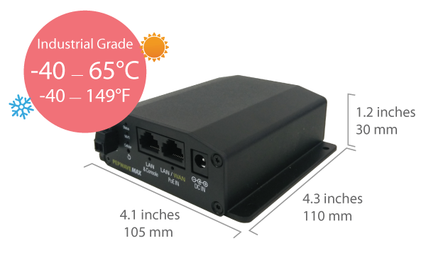 Pepwave BR1 Mini withstands temperatures from -40 degrees Celsius to 65 degrees Celsius