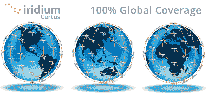 Iridium satellite coverage map showing 100% global coverage with a high number of low earth orbit satellites