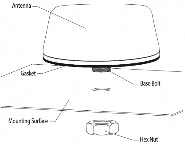 Diagram of mobile mark antenna showing the antenna being attached to the mounting bracket by putting the base bolt of the antenna through the hole in the bracket and locking with the hex nut.